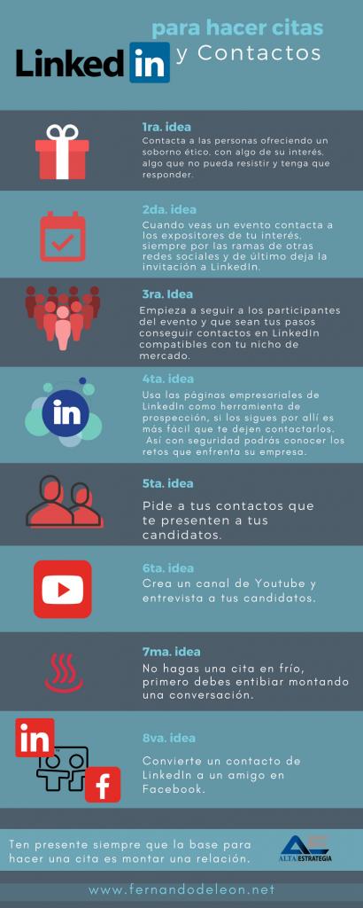 infografía linkedin para hacer citas y contactos